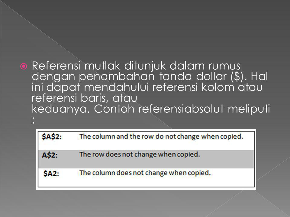  Referensi mutlak ditunjuk dalam rumus dengan penambahan tanda dollar ($). Hal ini dapat mendahului referensi kolom atau referensi baris, atau keduan