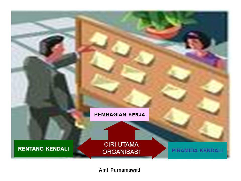 ORGANISASI ADALAH SUATU KUMPULAN (ATAU SISTEM) INDIVIDU YANG BERSAMA-SAMA, MELALUI SUATU HIRARKI PANGKAT DAN PEMBAGIAN KERJA, BERUSAHA MENCAPAI TUJUAN TERTENTU ROGERS DAN ROGERS (DALAM TUBS – MOSS, 2000:164) Ami Purnamawati