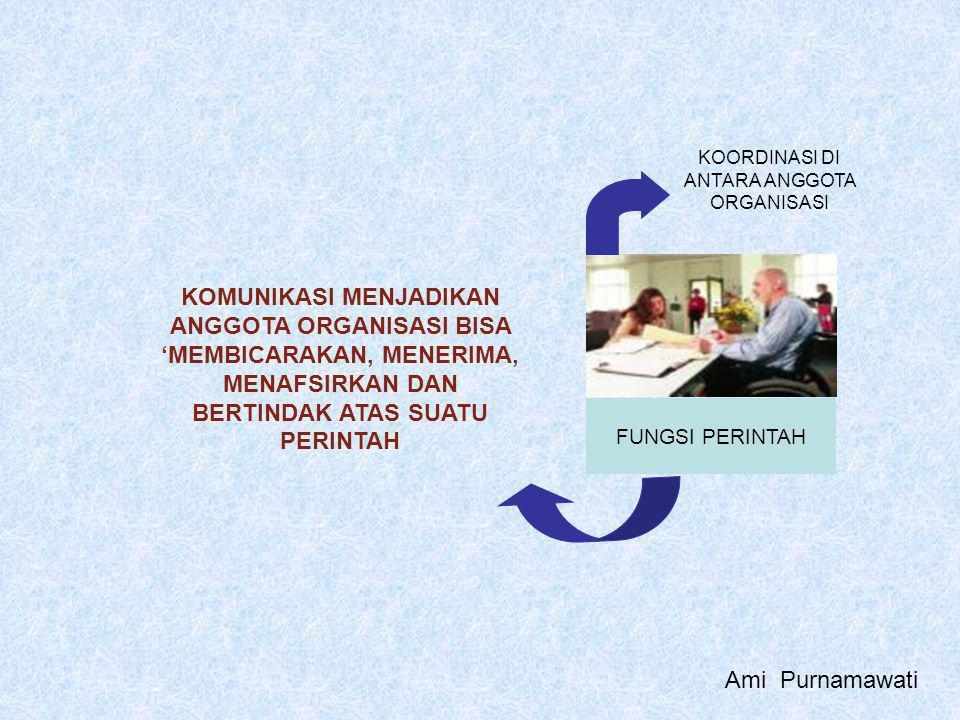 PENYAMPAIAN INFROMASI DARI BAWAHAN KE ATASAN KOMUNIKASI KE ATAS Ami Purnamawati