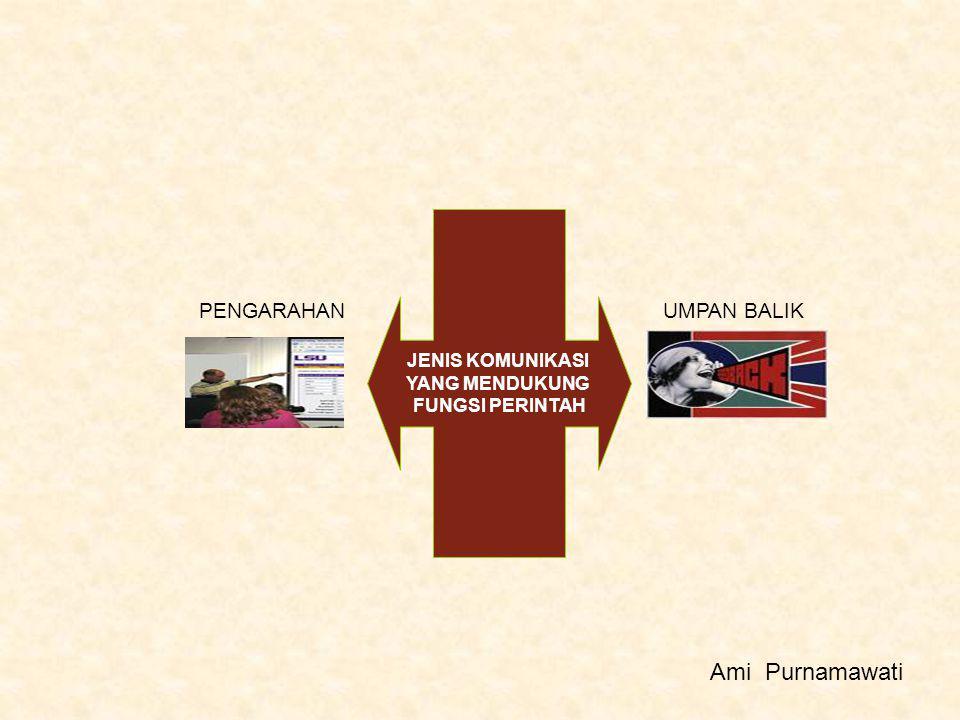 KOMUNIKASI KE ATAS (BUTTOM UP) •MELAPORKAN KEMAJUAN DALAM PENYELESAIAN TUGAS-TUGAS •MEMBERITAHUKAN KESULITAN ATAU HAMBATAN PADA SAAT MENGERJAKAN TUGAS •MEMBERIKAN SARAN-SARAN BAGI PRODUK ATAU PENINGKATAN PROSEDUR •MENYAMPAIKAN PERASAAN TENTANG KEBERLANGSUNGAN SEGALA SESUATU Ami Purnamawati