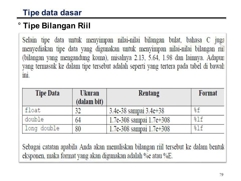 79 Tipe data dasar °Tipe Bilangan Riil