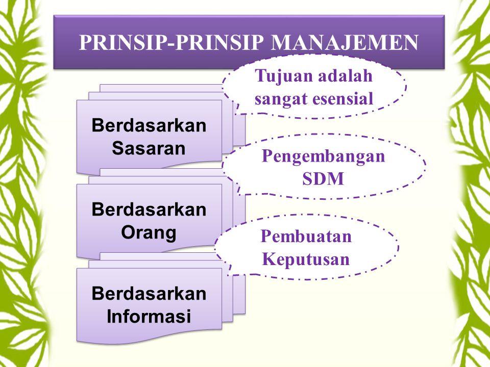 PRINSIP-PRINSIP MANAJEMEN Berdasarkan Sasaran Berdasarkan Orang Berdasarkan Informasi Tujuan adalah sangat esensial Pengembangan SDM Pembuatan Keputusan