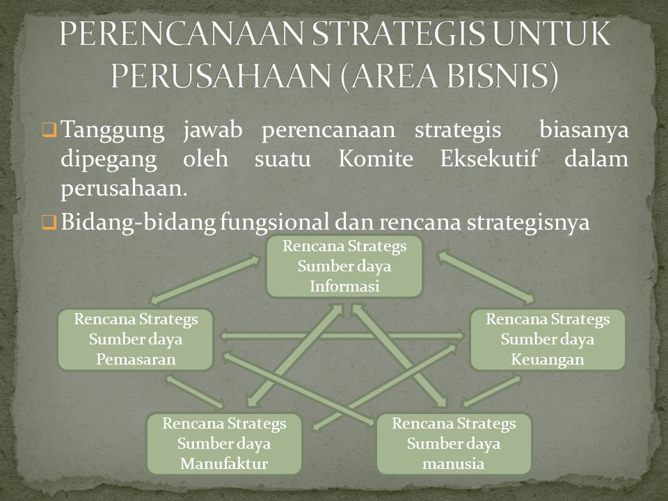  Transformasi kumpulan Strategi  Perencanaan Strategi Sumber Daya Informasi, merupakan solusi untuk masalah tidak memadainya sumber daya informasi Kelompok Strategi Organisasi Kelompok Strategi SIM Strategi Bisnis Pengaruh pada sumber daya informasi Sumber daya informasi dan Strategi IS Pengaryh pada strategi bisnis
