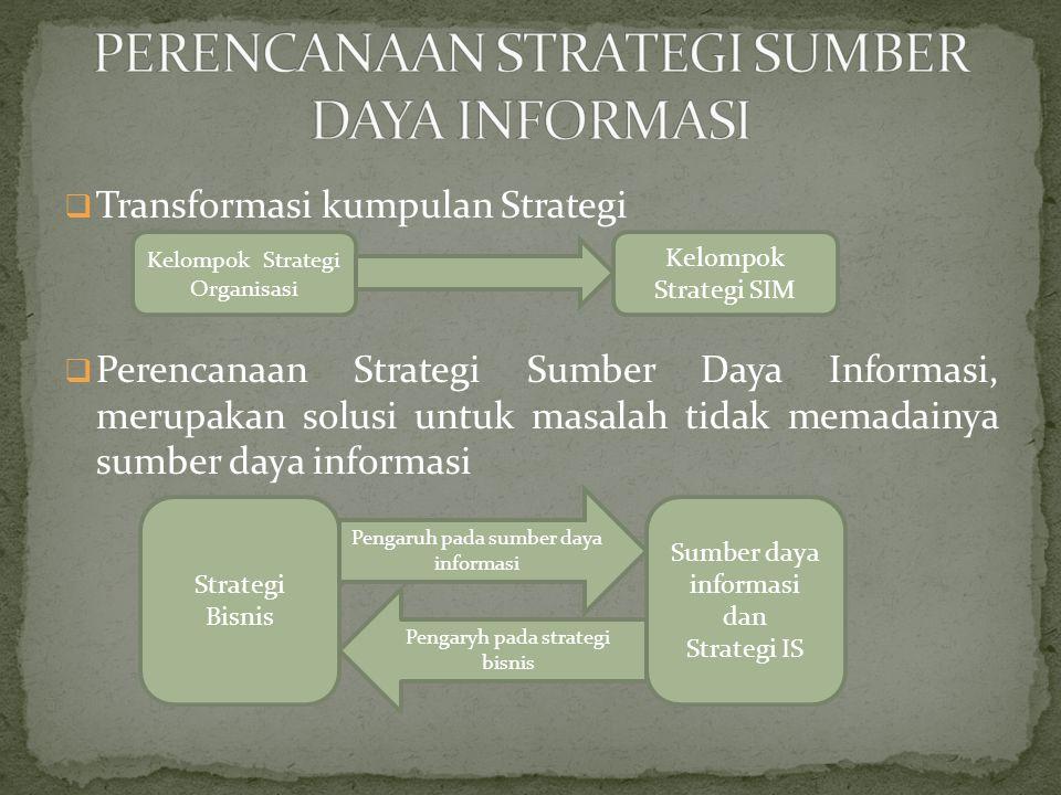  Rencana Strategis Sumber Daya Informasi • Harus menjelaskan tujuan yang akan dicapai oleh setiap subsistem CBIS • Harus menjelaskan sumber daya informasi yang dibutuhkan untuk mencapai tujuan tersebut