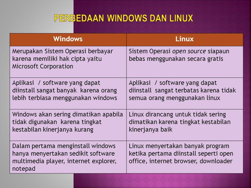 WindowsLinux Merupakan Sistem Operasi berbayar karena memiliki hak cipta yaitu Microsoft Corporation Sistem Operasi open source siapaun bebas mengguna