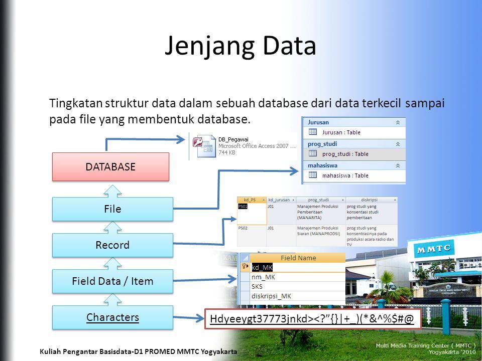 Jenjang Data Tingkatan struktur data dalam sebuah database dari data terkecil sampai pada file yang membentuk database. Characters Hdyeeygt37773jnkd><