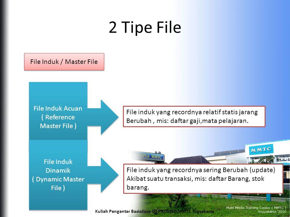 2 Tipe File File Induk / Master File File Induk Acuan ( Reference Master File ) File Induk Acuan ( Reference Master File ) File induk yang recordnya relatif statis jarang Berubah, mis: daftar gaji,mata pelajaran.