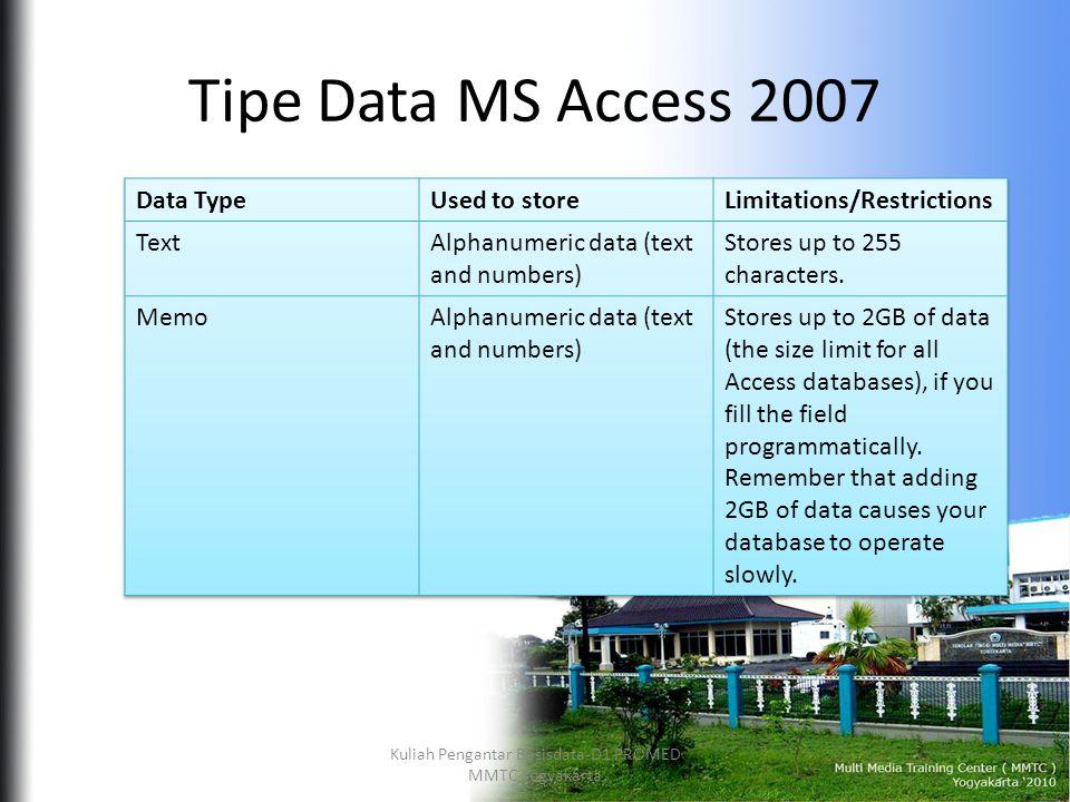 Tipe Data MS Access 2007 Kuliah Pengantar Basisdata-D1 PROMED MMTC Yogyakarta