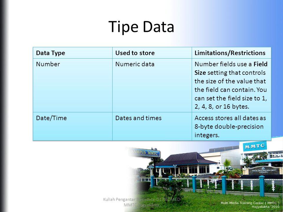 Tipe Data Kuliah Pengantar Basisdata-D1 PROMED MMTC Yogyakarta