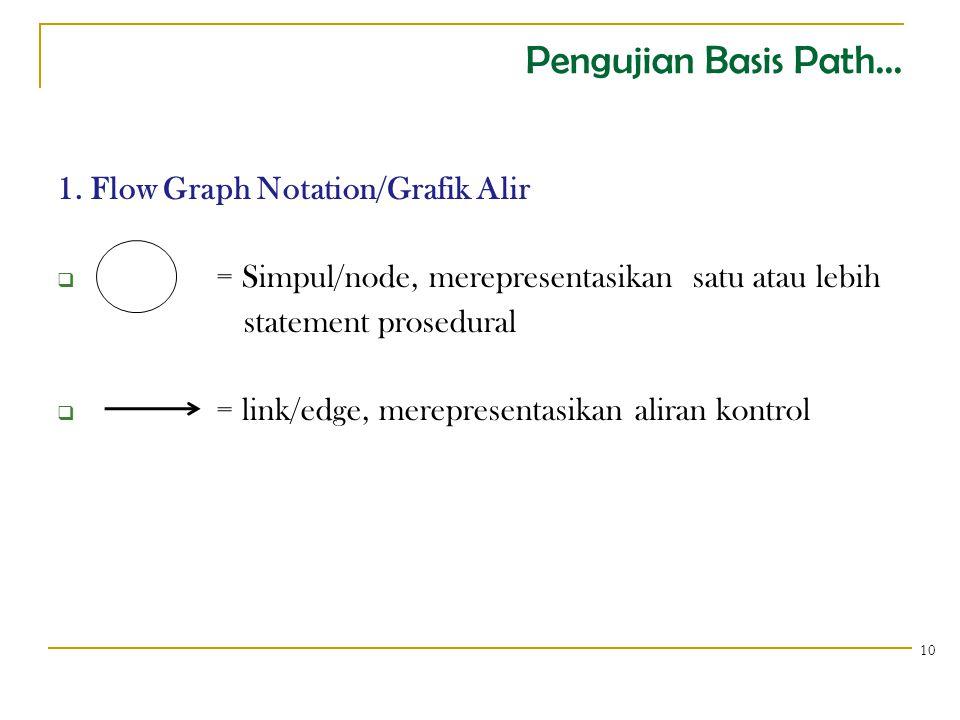 1. Flow Graph Notation/Grafik Alir  = Simpul/node, merepresentasikan satu atau lebih statement prosedural  = link/edge, merepresentasikan aliran kon