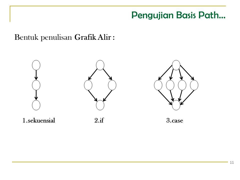 Pengujian Basis Path... Bentuk penulisan Grafik Alir : 11 1.sekuensial2.if3.case