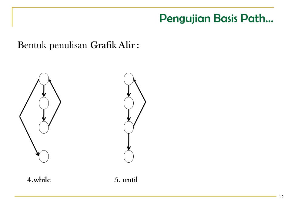 Pengujian Basis Path... Bentuk penulisan Grafik Alir : 12 4.while 5. until