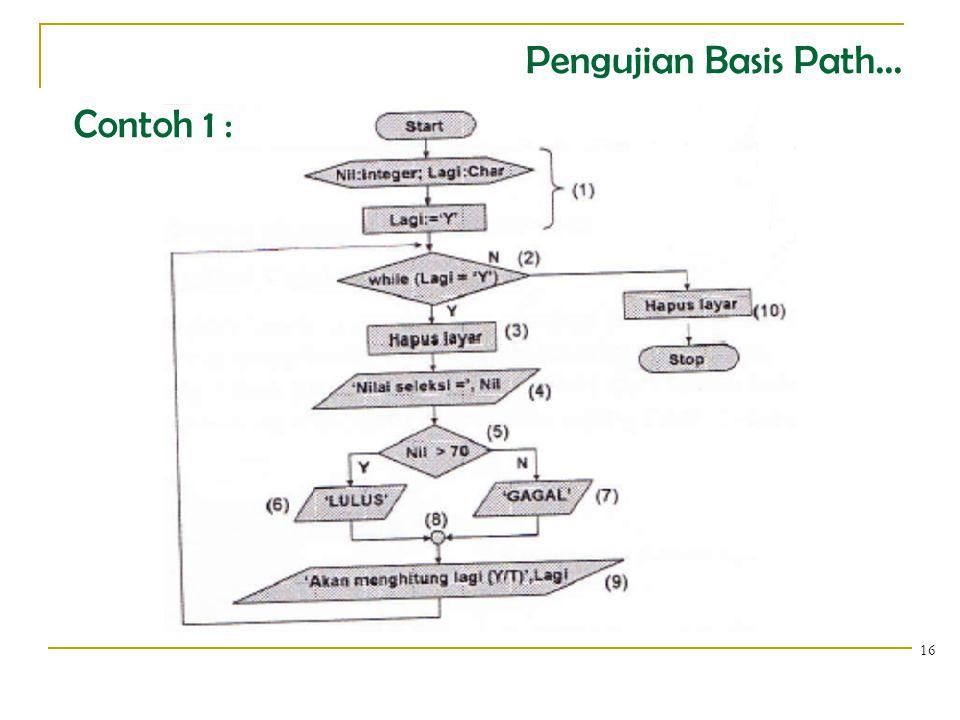 Pengujian Basis Path... 16 Contoh 1 :