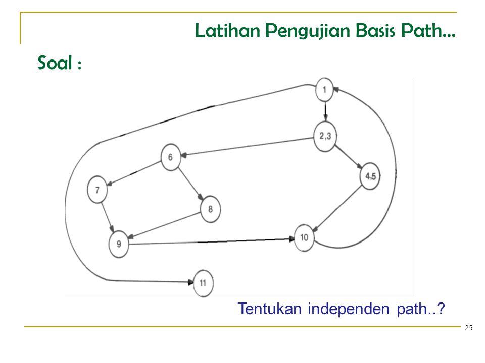 Latihan Pengujian Basis Path... 25 Soal : Tentukan independen path..?