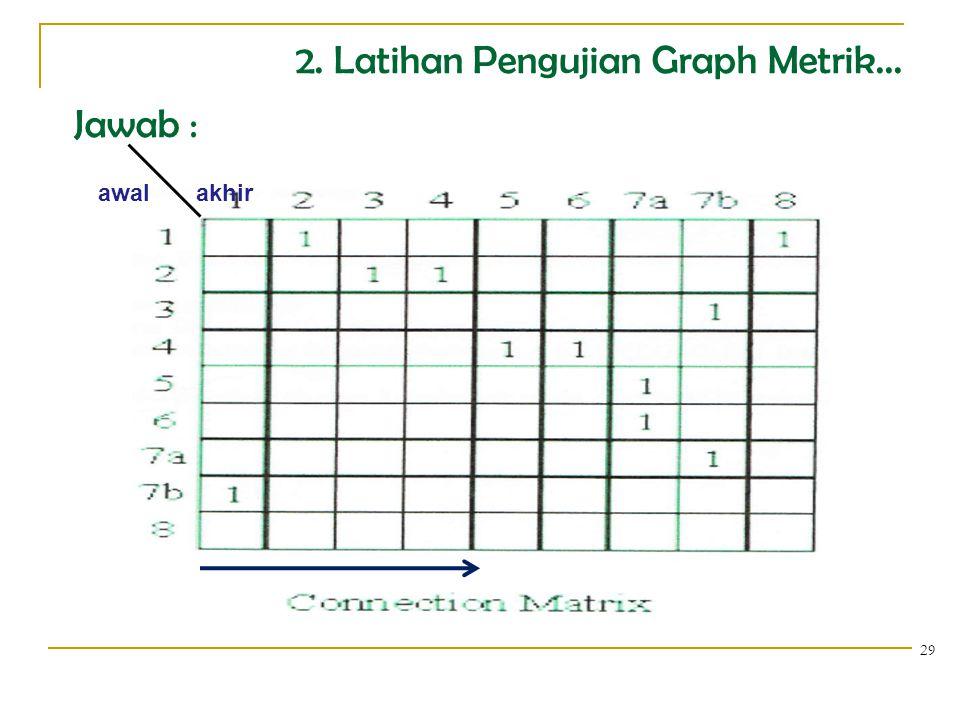 2. Latihan Pengujian Graph Metrik... 29 Jawab : awalakhir