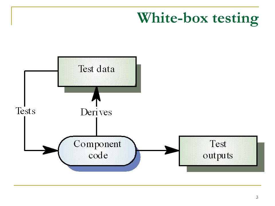 3 White-box testing