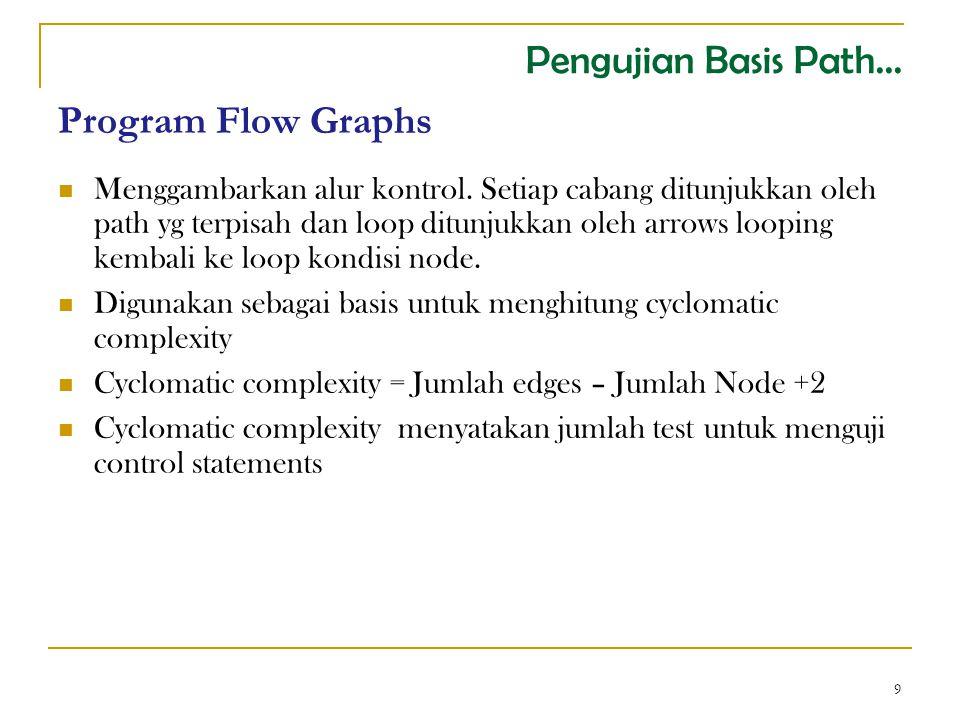 Binary search flow graph Contoh 2 :