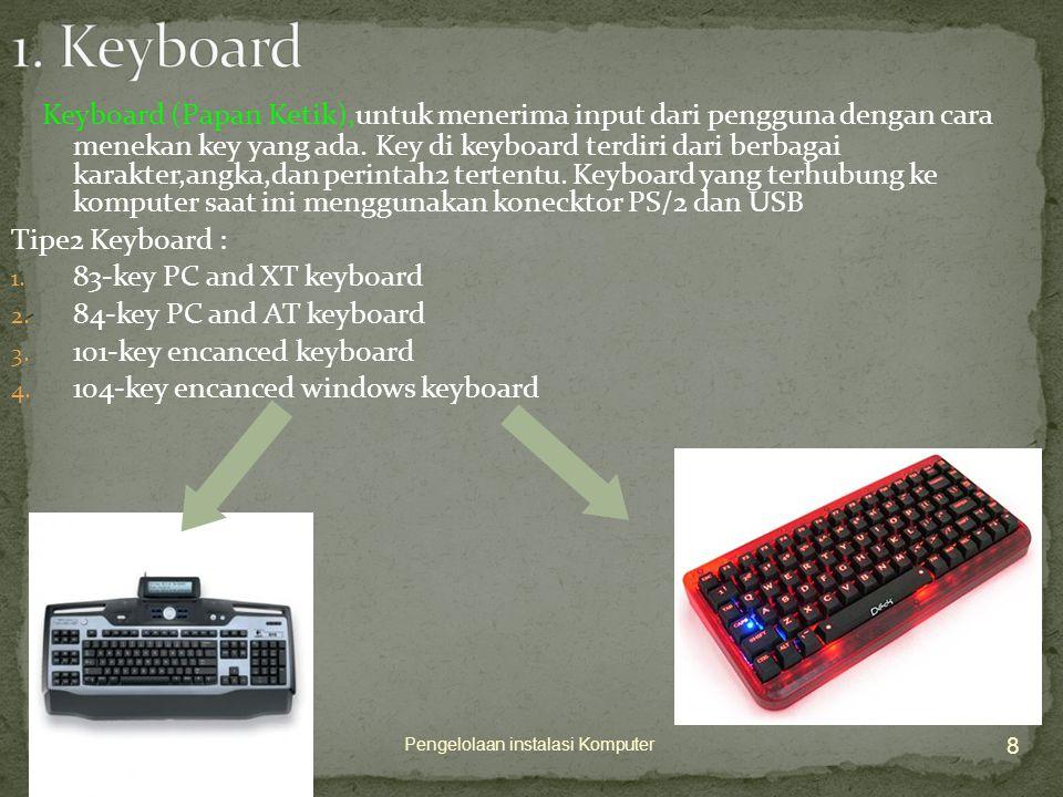 Keyboard (Papan Ketik),untuk menerima input dari pengguna dengan cara menekan key yang ada.