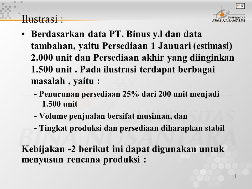 11 Ilustrasi : •Berdasarkan data PT. Binus y.l dan data tambahan, yaitu Persediaan 1 Januari (estimasi) 2.000 unit dan Persediaan akhir yang diinginka