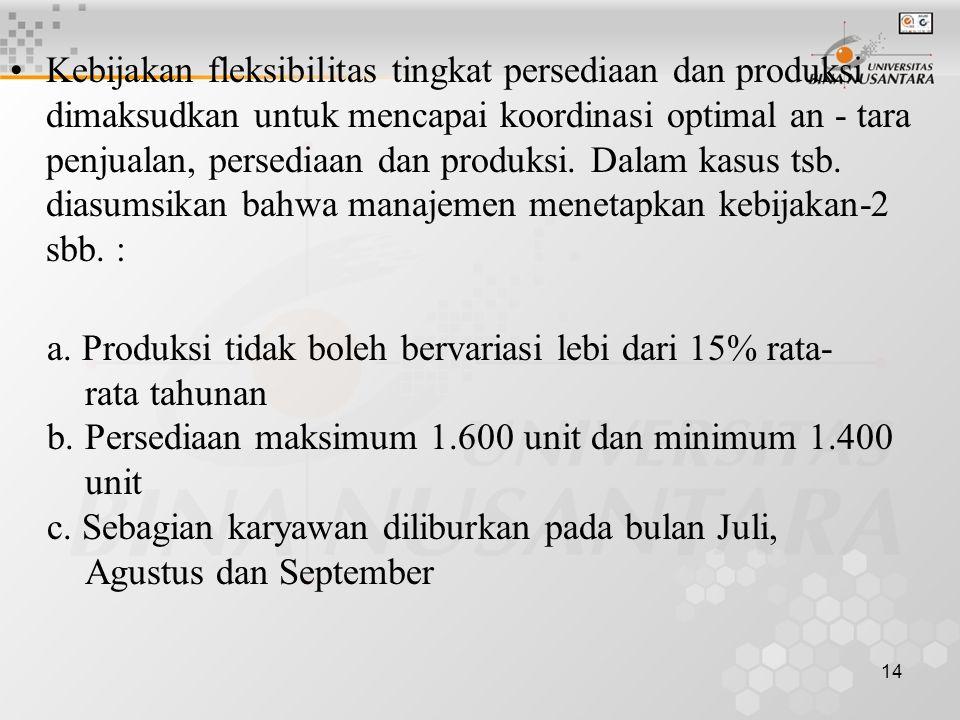 14 •Kebijakan fleksibilitas tingkat persediaan dan produksi dimaksudkan untuk mencapai koordinasi optimal an - tara penjualan, persediaan dan produksi