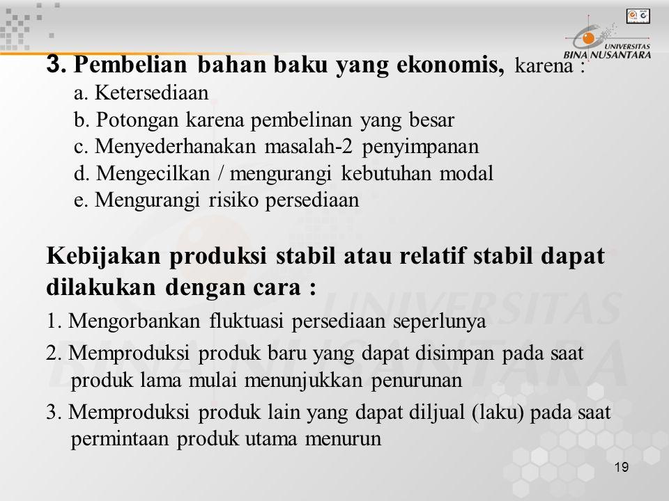 19 3. Pembelian bahan baku yang ekonomis, karena : a. Ketersediaan b. Potongan karena pembelinan yang besar c. Menyederhanakan masalah-2 penyimpanan d