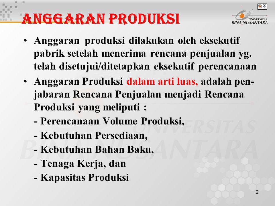 2 Anggaran Produksi •Anggaran produksi dilakukan oleh eksekutif pabrik setelah menerima rencana penjualan yg. telah disetujui/ditetapkan eksekutif per