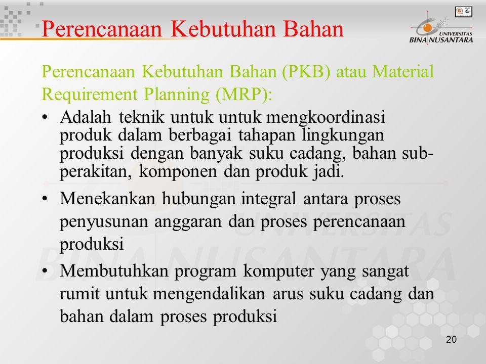 20 Perencanaan Kebutuhan Bahan Perencanaan Kebutuhan Bahan (PKB) atau Material Requirement Planning (MRP): •Adalah teknik untuk untuk mengkoordinasi p