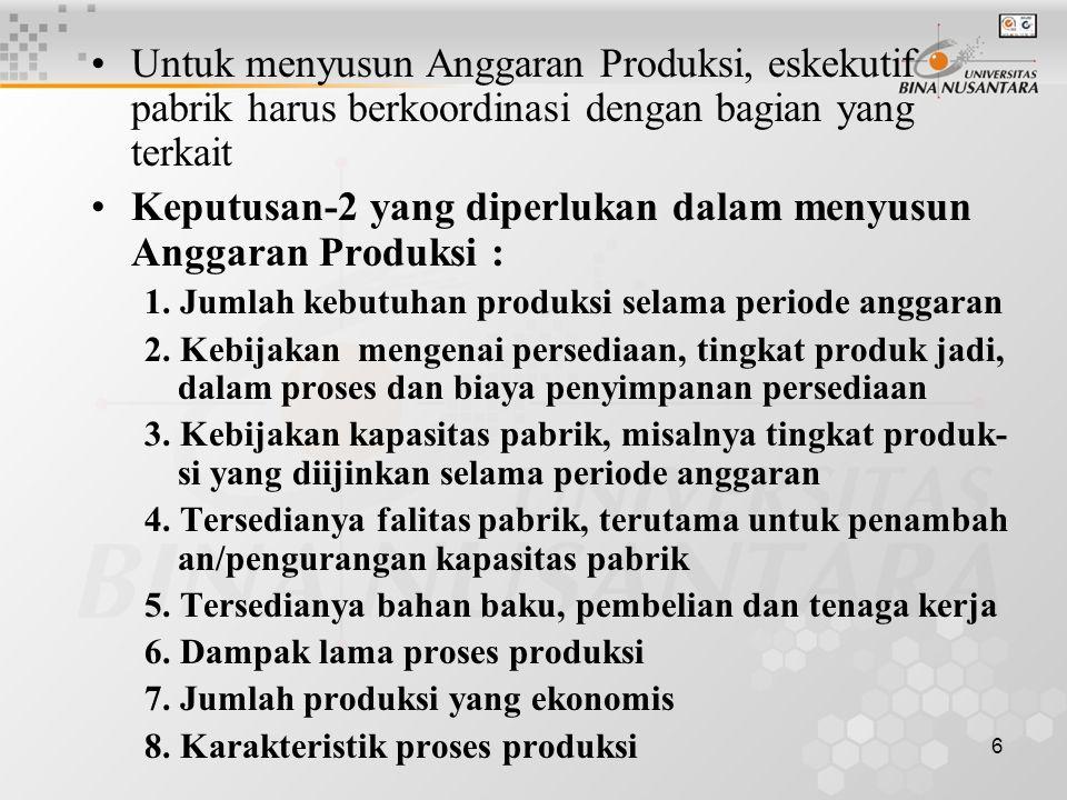 6 •Untuk menyusun Anggaran Produksi, eskekutif pabrik harus berkoordinasi dengan bagian yang terkait •Keputusan-2 yang diperlukan dalam menyusun Angga