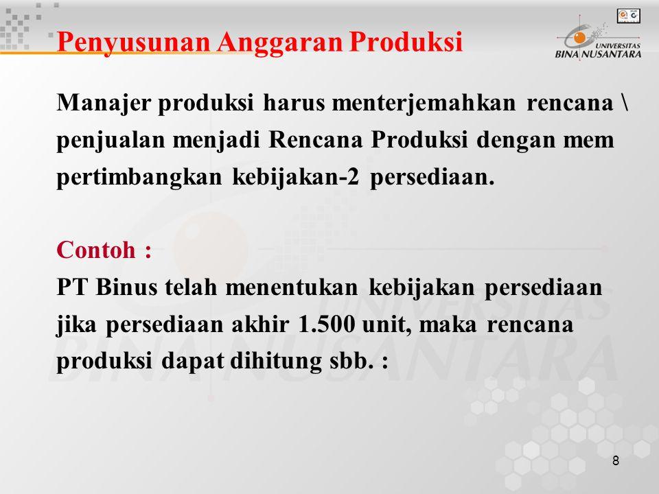 8 Penyusunan Anggaran Produksi Manajer produksi harus menterjemahkan rencana \ penjualan menjadi Rencana Produksi dengan mem pertimbangkan kebijakan-2