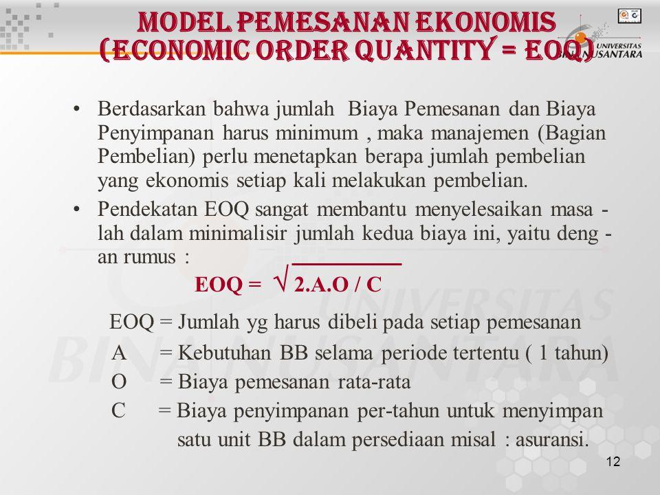 12 Model Pemesanan Ekonomis (Economic Order Quantity = EOQ) •Berdasarkan bahwa jumlah Biaya Pemesanan dan Biaya Penyimpanan harus minimum, maka manaje