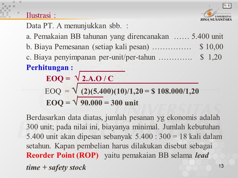 13 Ilustrasi : Data PT. A menunjukkan sbb. : a. Pemakaian BB tahunan yang direncanakan …… 5.400 unit b. Biaya Pemesanan (setiap kali pesan) …………… $ 10