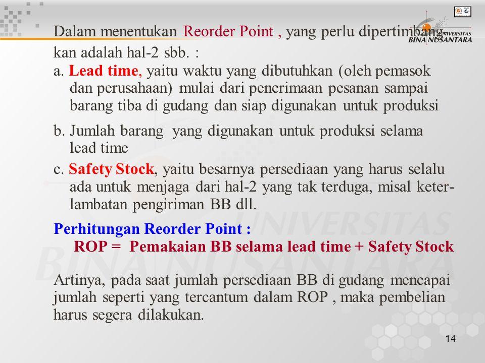 14 Dalam menentukan Reorder Point, yang perlu dipertimbang- kan adalah hal-2 sbb. : a. Lead time, yaitu waktu yang dibutuhkan (oleh pemasok dan perusa