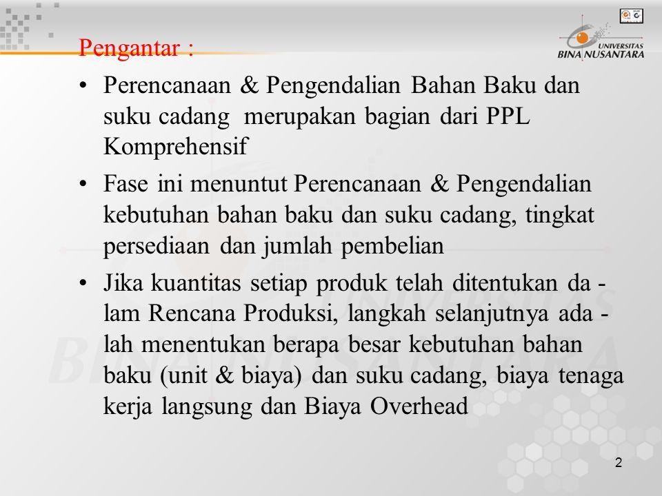 2 Pengantar : •Perencanaan & Pengendalian Bahan Baku dan suku cadang merupakan bagian dari PPL Komprehensif •Fase ini menuntut Perencanaan & Pengendal