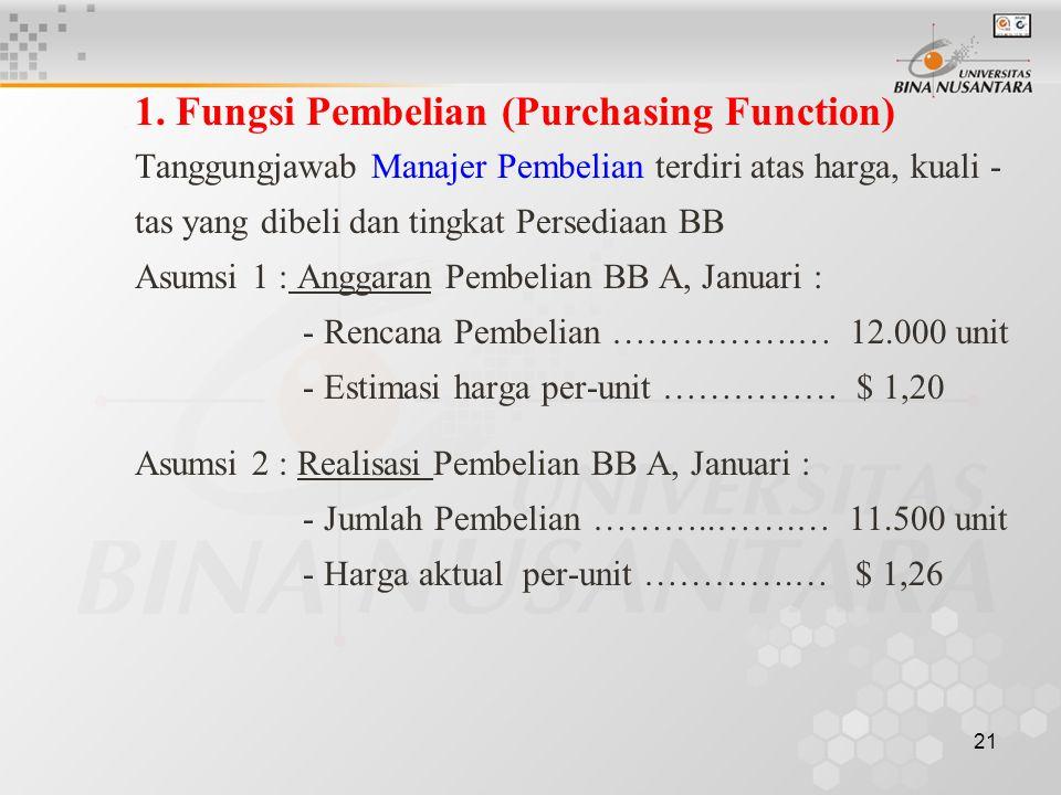 21 1. Fungsi Pembelian (Purchasing Function) Tanggungjawab Manajer Pembelian terdiri atas harga, kuali - tas yang dibeli dan tingkat Persediaan BB Asu