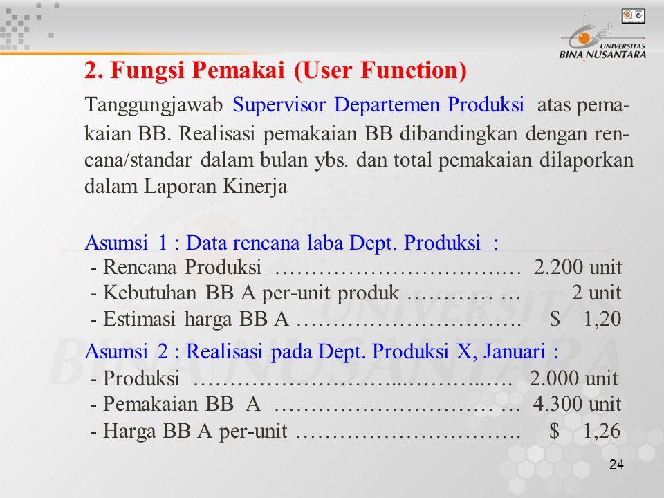 24 2. Fungsi Pemakai (User Function) Tanggungjawab Supervisor Departemen Produksi atas pema- kaian BB. Realisasi pemakaian BB dibandingkan dengan ren-