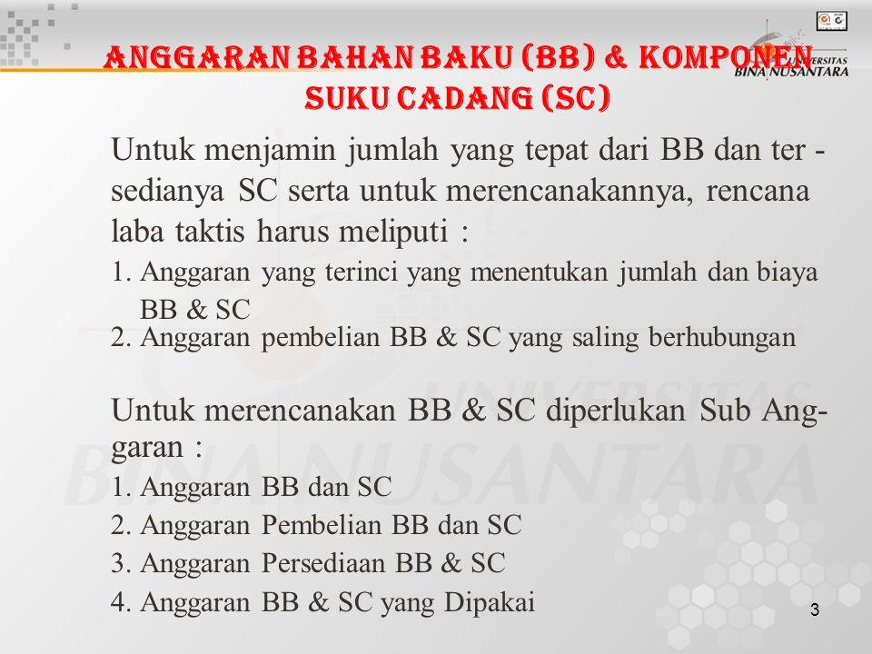 3 Anggaran Bahan Baku (BB) & Komponen Suku Cadang (SC) Untuk menjamin jumlah yang tepat dari BB dan ter - sedianya SC serta untuk merencanakannya, ren