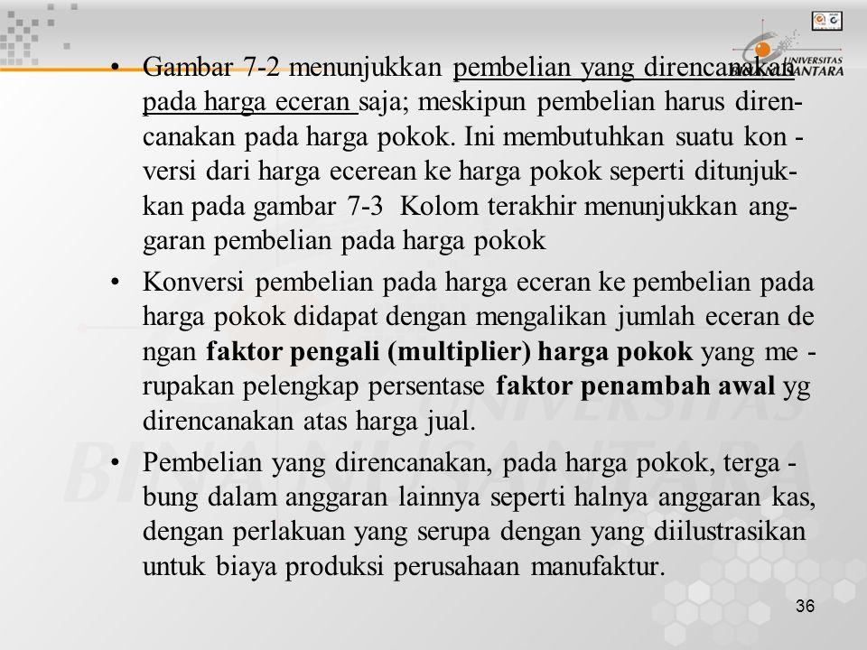 36 •Gambar 7-2 menunjukkan pembelian yang direncanakan pada harga eceran saja; meskipun pembelian harus diren- canakan pada harga pokok. Ini membutuhk