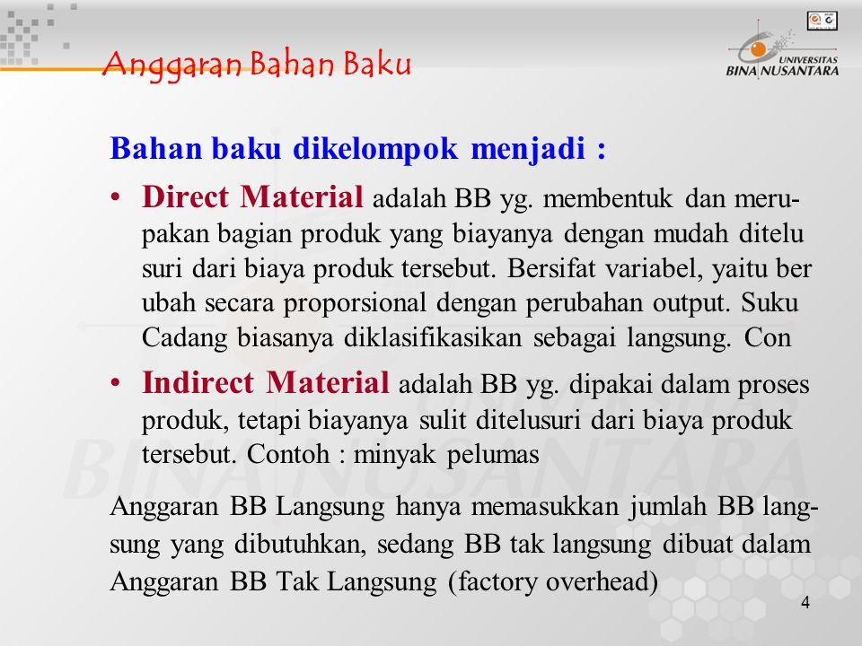4 Anggaran Bahan Baku Bahan baku dikelompok menjadi : •Direct Material adalah BB yg. membentuk dan meru- pakan bagian produk yang biayanya dengan muda