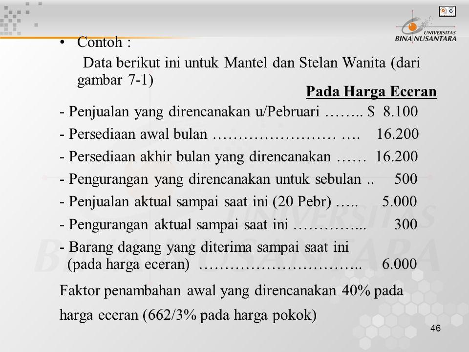 46 •Contoh : Data berikut ini untuk Mantel dan Stelan Wanita (dari gambar 7-1) Pada Harga Eceran - Penjualan yang direncanakan u/Pebruari …….. $ 8.100