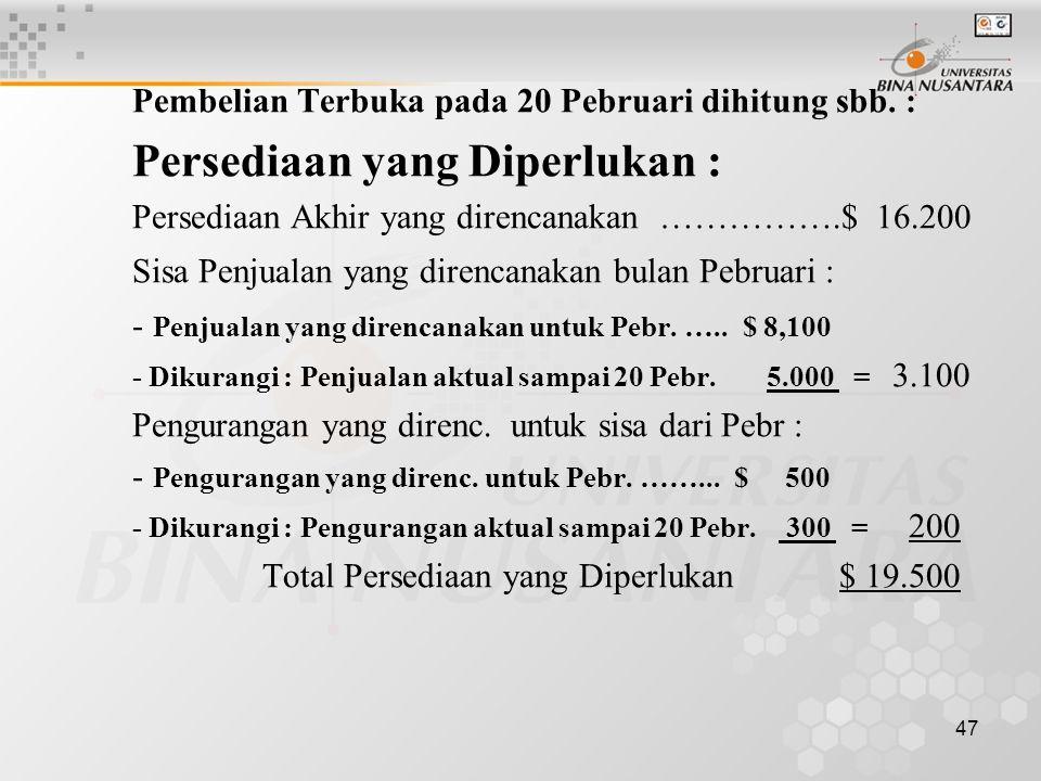 47 Pembelian Terbuka pada 20 Pebruari dihitung sbb. : Persediaan yang Diperlukan : Persediaan Akhir yang direncanakan …………….$ 16.200 Sisa Penjualan ya
