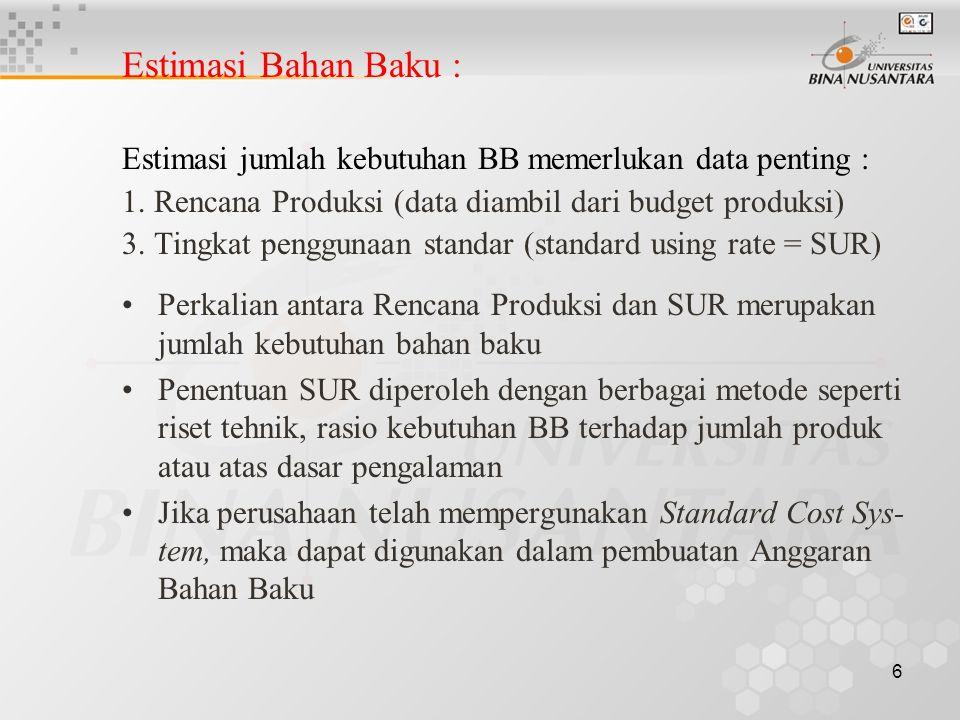 6 Estimasi Bahan Baku : Estimasi jumlah kebutuhan BB memerlukan data penting : 1. Rencana Produksi (data diambil dari budget produksi) 3. Tingkat peng