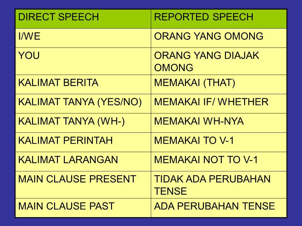 www.smk17prk.sch.id PERUBAHAN TENSE DIRECT SPEECHREPORTED SPEECH PRESENTPAST PAST PERFECT
