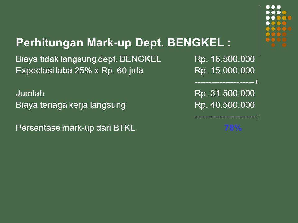 Perhitungan Mark-up Dept.BENGKEL : Biaya tidak langsung dept.