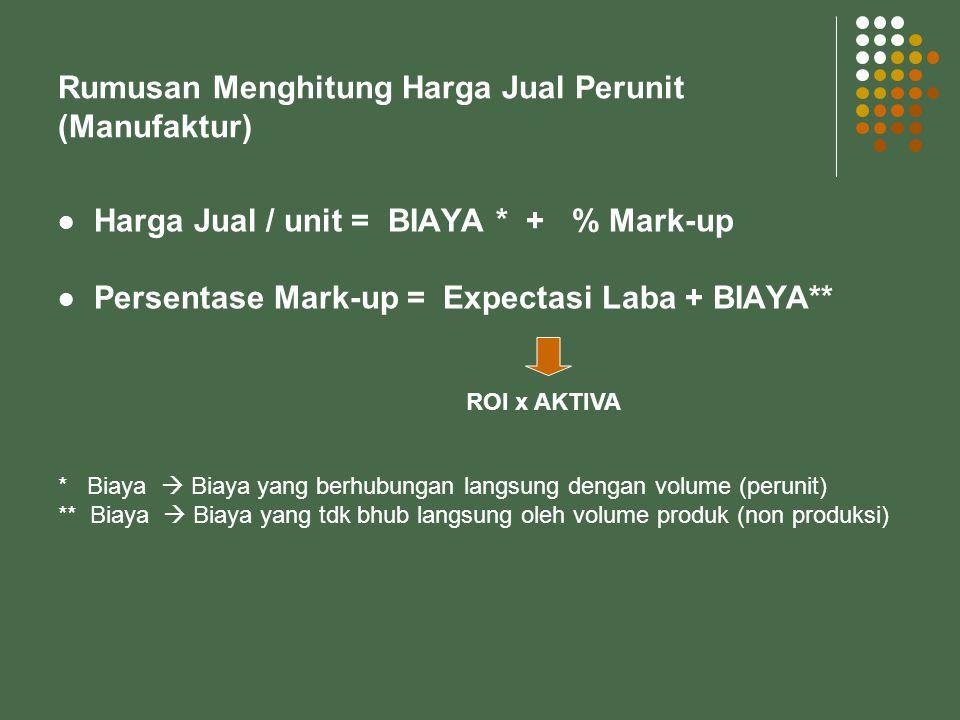 Rumusan Menghitung Harga Jual Perunit (Manufaktur)  Harga Jual / unit = BIAYA * + % Mark-up  Persentase Mark-up = Expectasi Laba + BIAYA** * Biaya  Biaya yang berhubungan langsung dengan volume (perunit) ** Biaya  Biaya yang tdk bhub langsung oleh volume produk (non produksi) ROI x AKTIVA