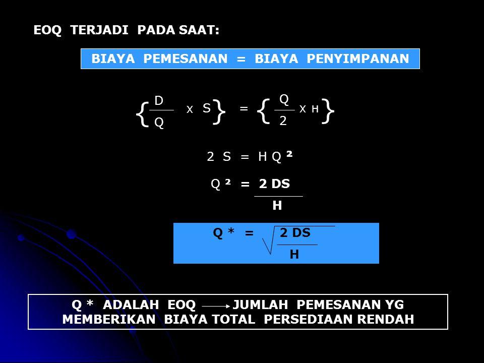 EOQ TERJADI PADA SAAT: BIAYA PEMESANAN = BIAYA PENYIMPANAN { DQDQ X S } = { Q2Q2 X } H 2 S = H Q ² Q ² = 2 DS H Q * = 2 DS H Q * ADALAH EOQ JUMLAH PEMESANAN YG MEMBERIKAN BIAYA TOTAL PERSEDIAAN RENDAH