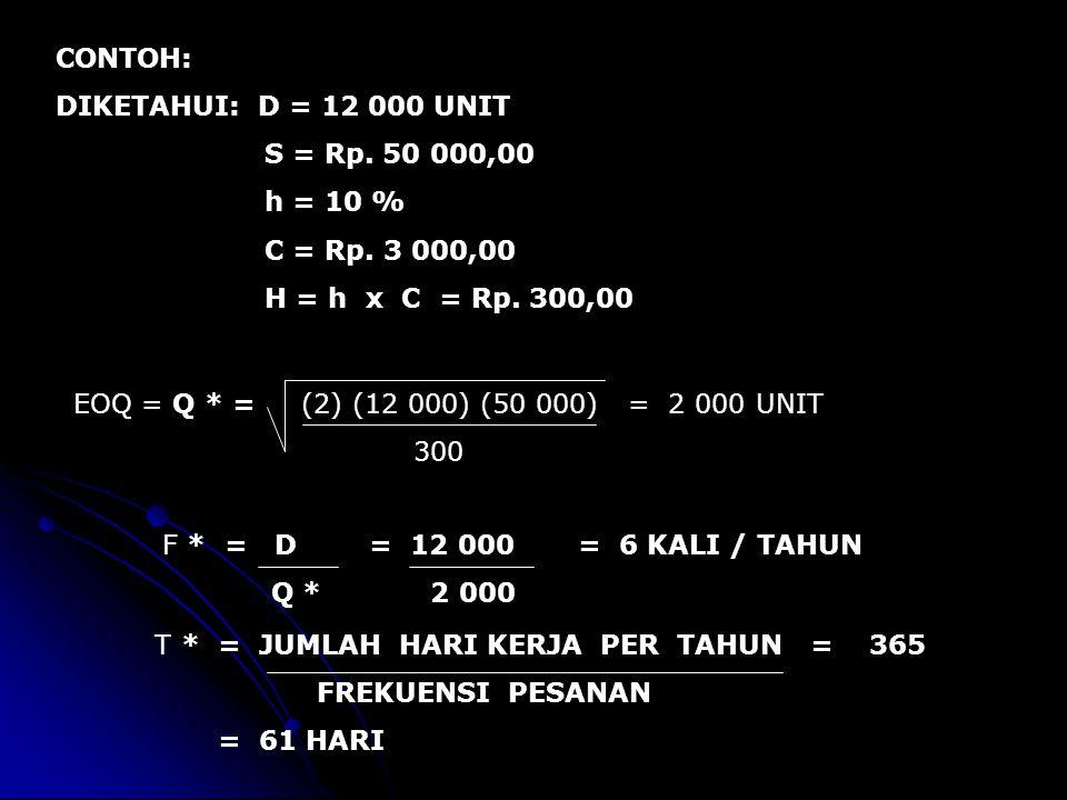 CONTOH: DIKETAHUI: D = 12 000 UNIT S = Rp.50 000,00 h = 10 % C = Rp.