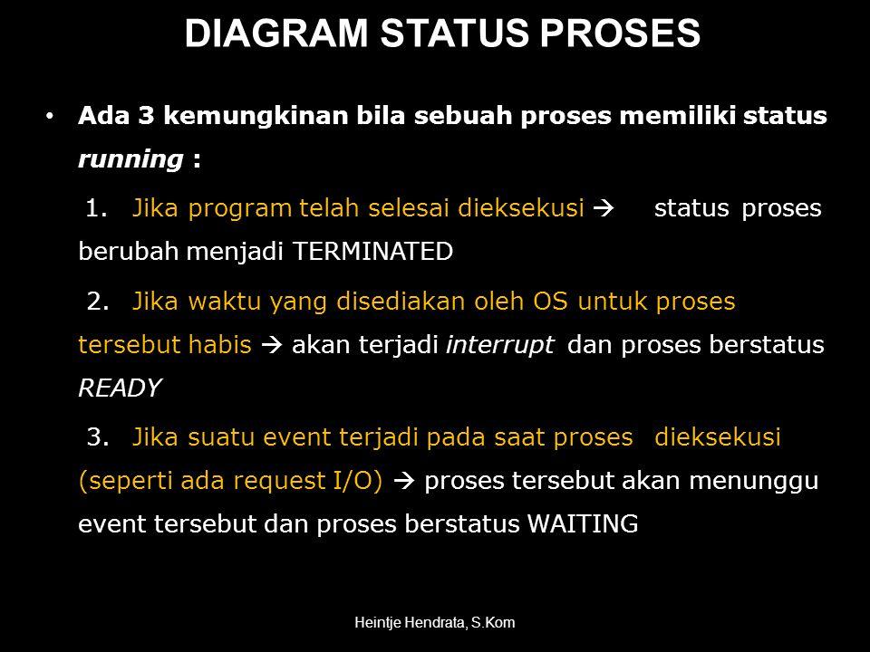 DIAGRAM STATUS PROSES • Ada 3 kemungkinan bila sebuah proses memiliki status running : 1.