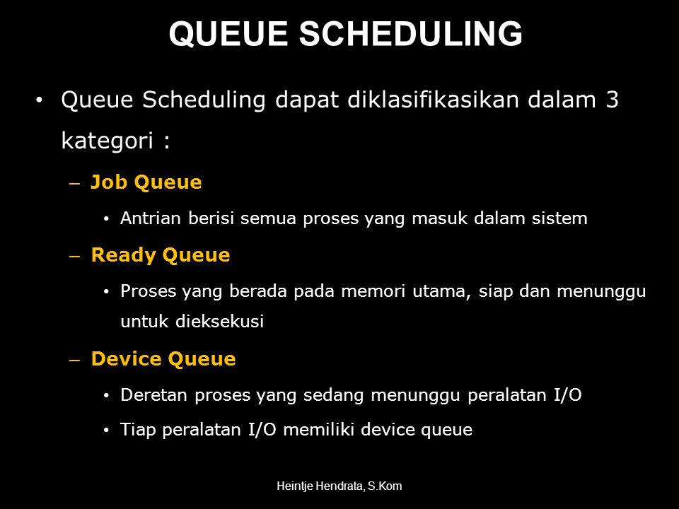 QUEUE SCHEDULING • Queue Scheduling dapat diklasifikasikan dalam 3 kategori : – Job Queue • Antrian berisi semua proses yang masuk dalam sistem – Ready Queue • Proses yang berada pada memori utama, siap dan menunggu untuk dieksekusi – Device Queue • Deretan proses yang sedang menunggu peralatan I/O • Tiap peralatan I/O memiliki device queue Heintje Hendrata, S.Kom