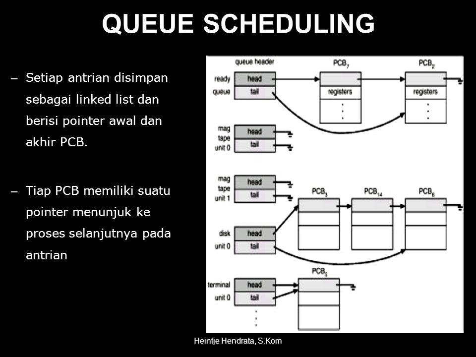 QUEUE SCHEDULING – Setiap antrian disimpan sebagai linked list dan berisi pointer awal dan akhir PCB.