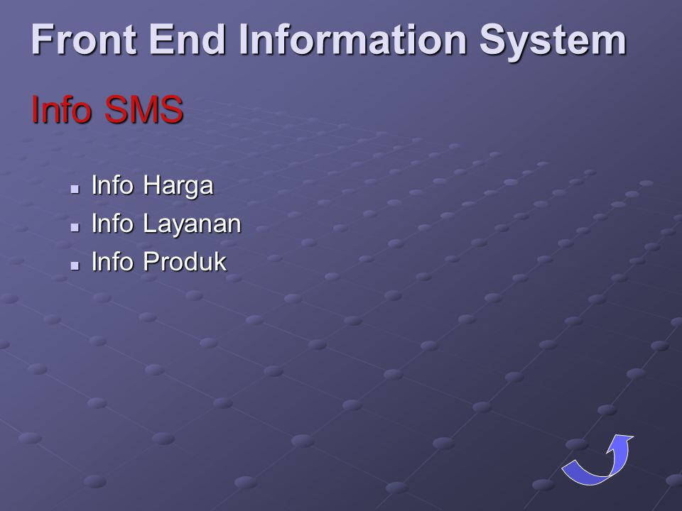  Info Harga  Info Layanan  Info Produk Front End Information System Info SMS